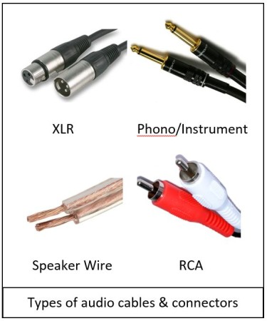 PA system cables